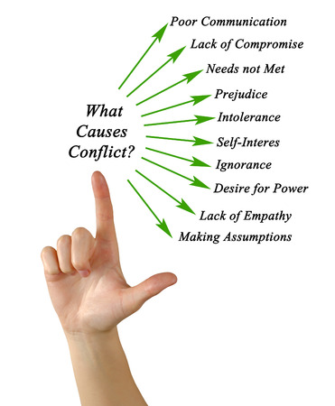 assumptions: What Causes Conflict?