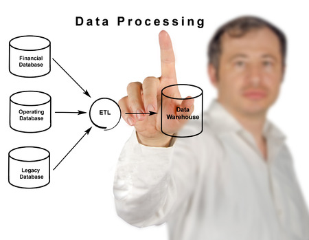 information extraction: Diagram of data processing