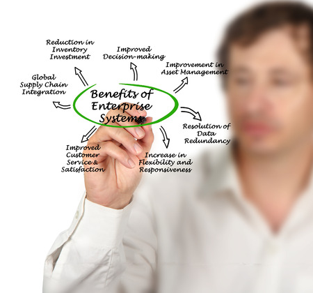 improved: Benefits of Enterprise Systems Stock Photo