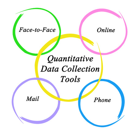data collection: Quantitative Data Collection Tools