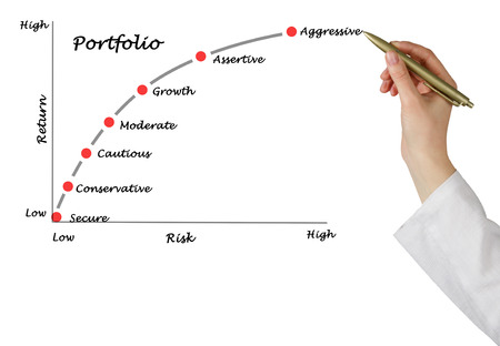 secure growth: Portfolio of securities Stock Photo