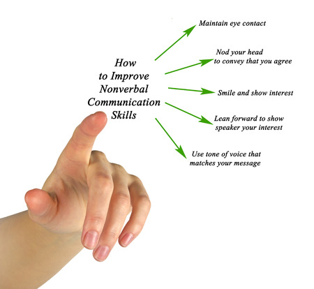 nonverbal communication: how to improve nonverbal communication skills Stock Photo