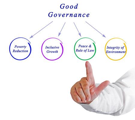 governance: Good governance