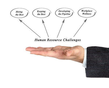 human palm: Human Resource Challenges