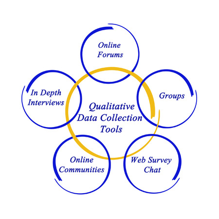 qualitative: Qualitative Data Collection Tools Stock Photo