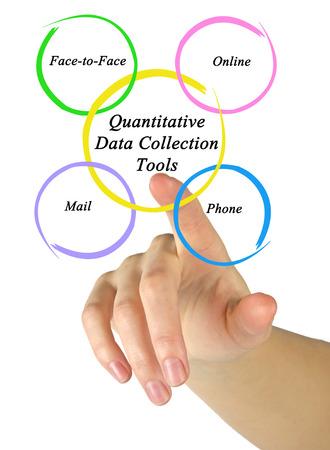 quantitative: Quantitative Data Collection Tools