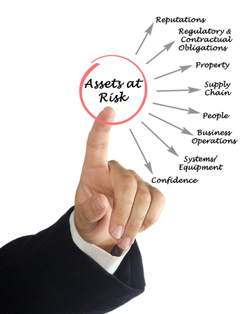 contractual: Assets at Risk Stock Photo