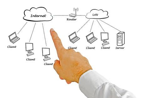 network diagram: Medical network diagram Stock Photo