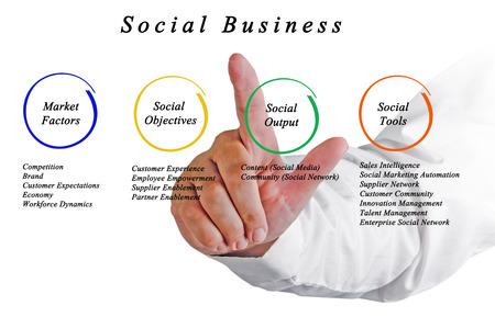 framework: Social Business Framework Stock Photo