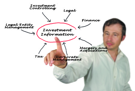 acquisitions: Investment Information Stock Photo