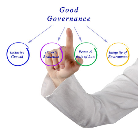 good: Good governance