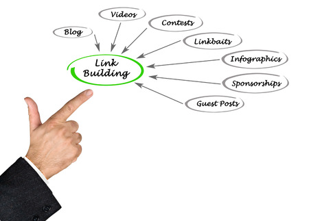 Link Building Stock Photo