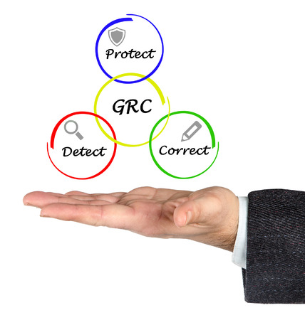governance: Governance, risk management, and compliance Stock Photo