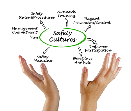 Safety Culture 스톡 콘텐츠