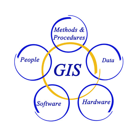 GIS의 다이어그램