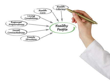 What make healthy people Stockfoto