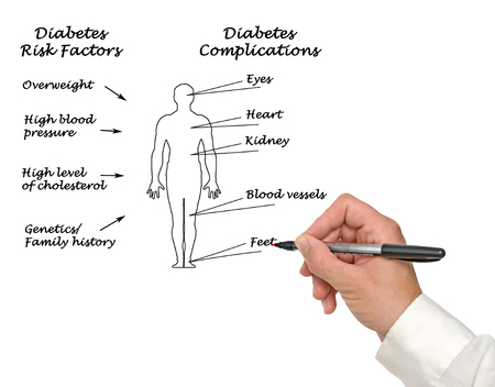 Diabetes complications Stock Photo