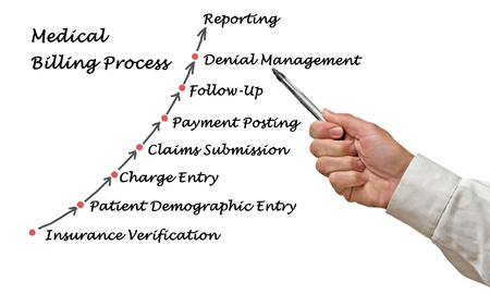 Medical Billing Process Stock Photo