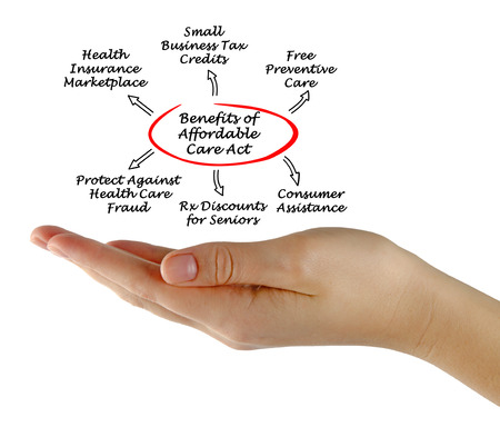 affordable: Benefits of the Affordable Care Act