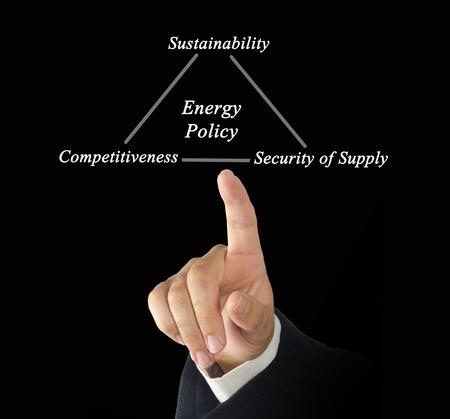 competitividad: Política Energética Foto de archivo
