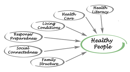 connectedness: What make healthy people Stock Photo