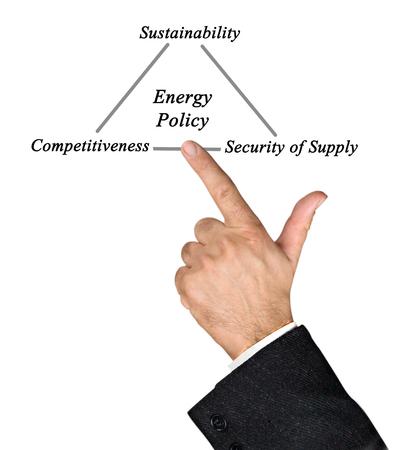 competitividad: Pol�tica Energ�tica Foto de archivo