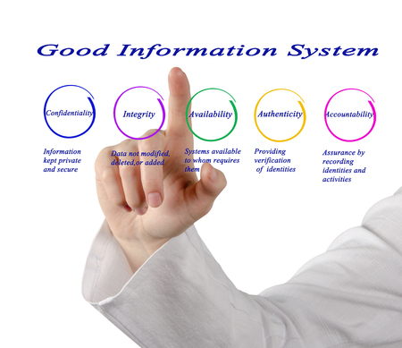party system: Good Information System Stock Photo