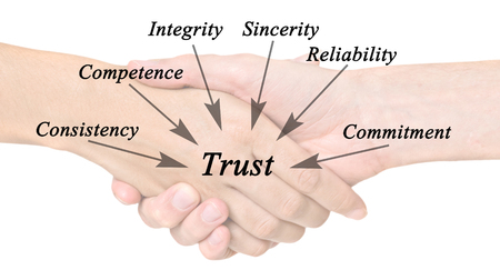 trust: Diagram of trust Stock Photo