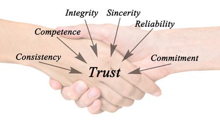 to trust: Diagram of trust Stock Photo
