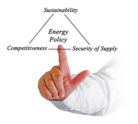 competitiveness: Energy Policy