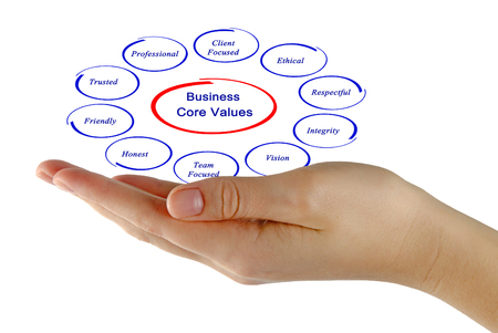 respectful: Business core values Stock Photo
