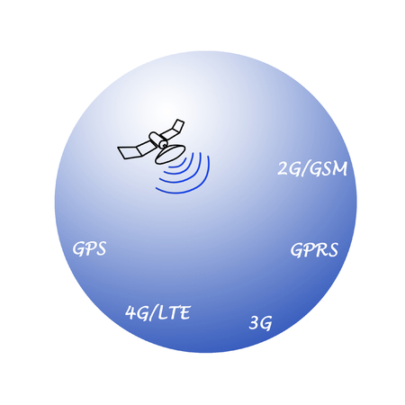 Long distance communication protocols