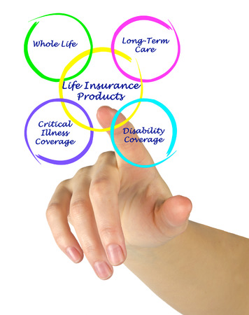 critical care: Life Insurance Products