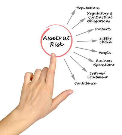 systems operations: Assets at Risk Stock Photo