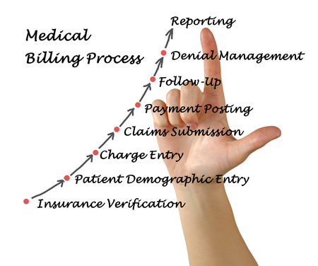 insurer: Medical Billing Process Stock Photo