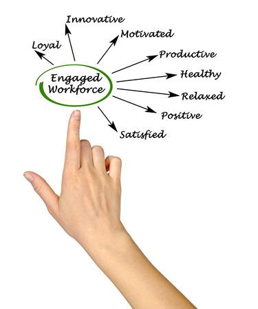 engaged: Engaged Workforce