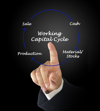 cash cycle: Working Capital Cycle