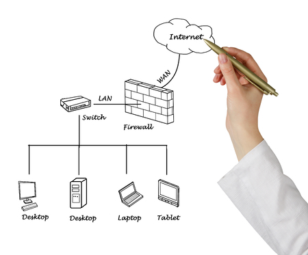 Schéma du réseau Banque d'images