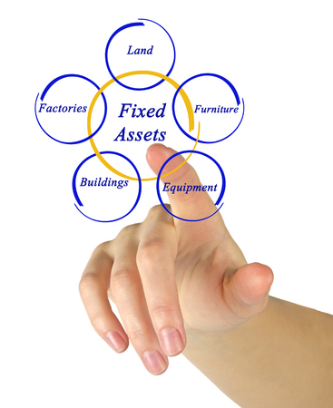 Fixed Assets Stock Photo