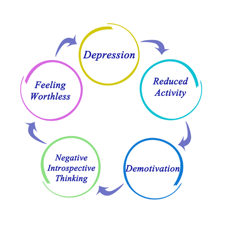 cognicion: Depresi�n  Foto de archivo