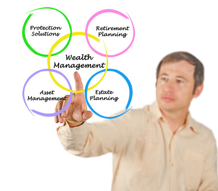 wealth management: Wealth management