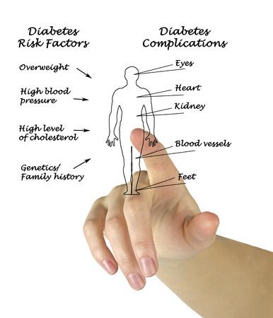 nephropathy: Diabetes Stock Photo