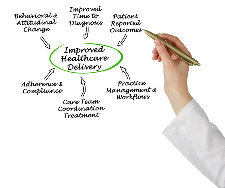 improved: Improved Healthcare Delivery Stock Photo