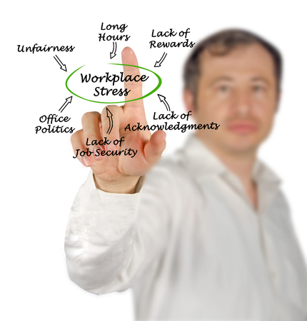 unfairness: Causes of Workplace Stress Stock Photo