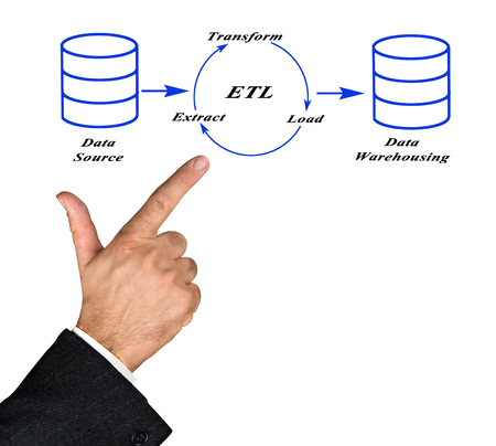 etl: Diagram od ata processing Stock Photo