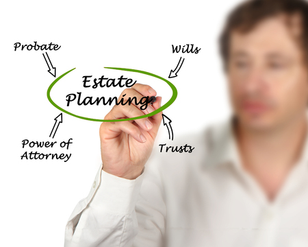 Diagram van Estate Planning Stockfoto