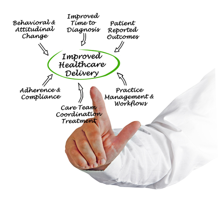 outcomes: Improved Healthcare Delivery Stock Photo