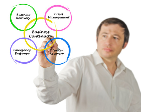 continuity: Business Continuity Stock Photo