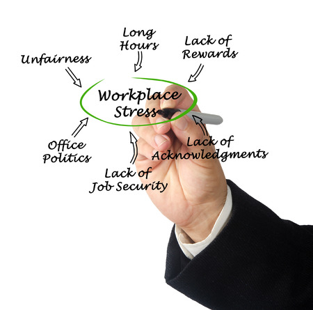 causes: Causes of Workplace Stress Stock Photo