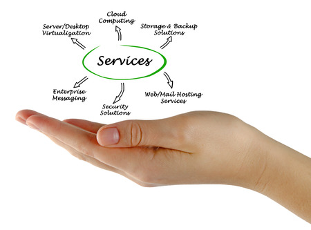 IT: IT  Services Stock Photo